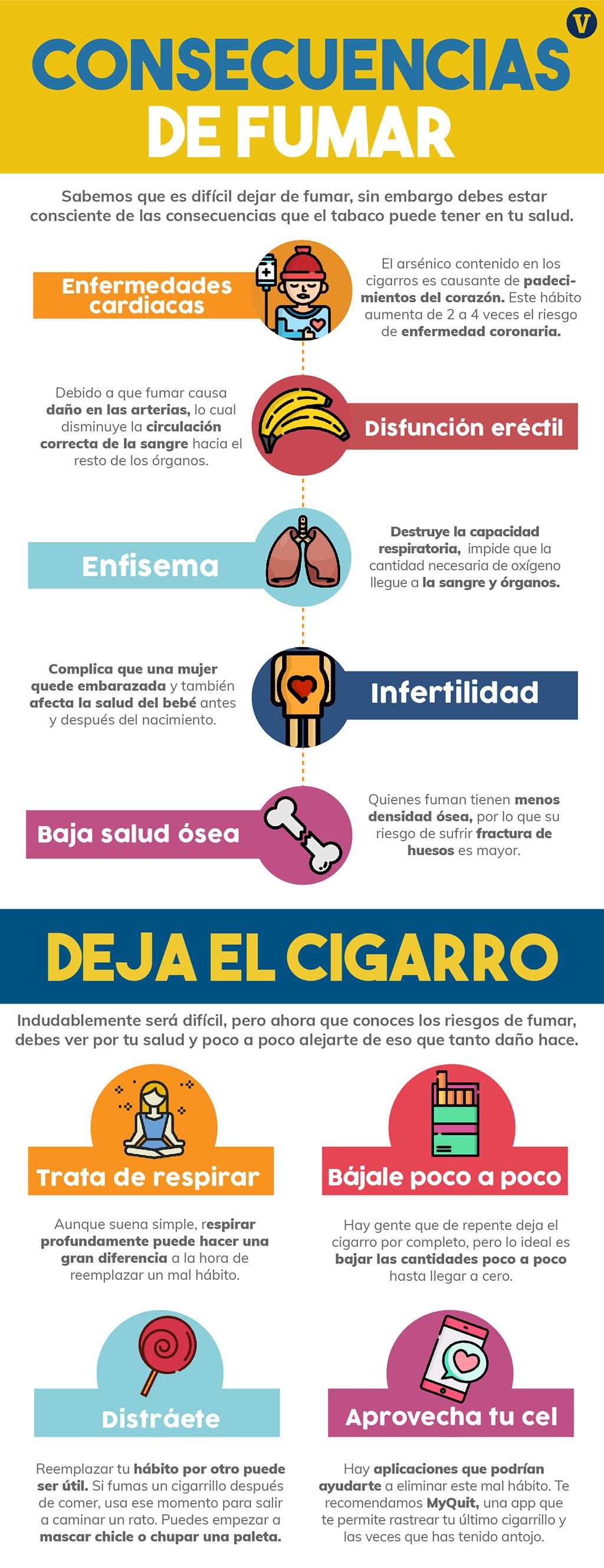 Aumenta número de espacios 100% libres de humo de tabaco | La Voz de ...