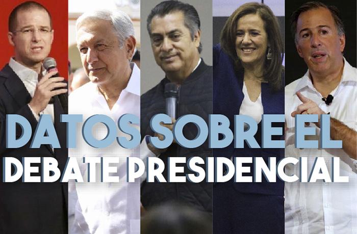 Gobernador de Michoacán respalda a Meade