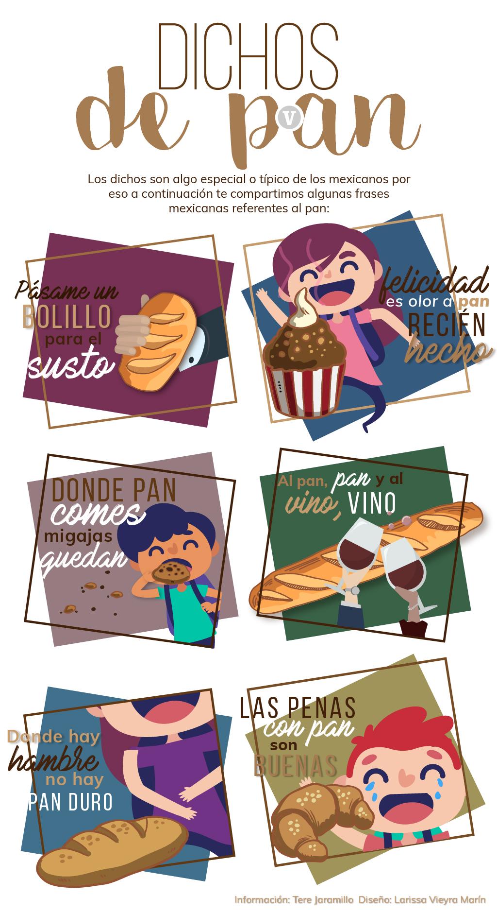 Pan La Dulce Debilidad De Los Mexicanos Infografía