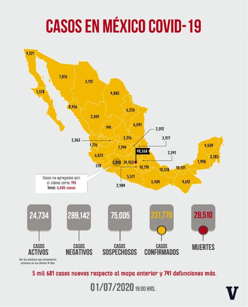Fuente Dirección General de Epidemiología de la Ssa. Diseño Enrique Santiago La Voz de Michoacán