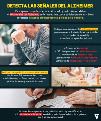 Detecta las señales del Alzheimer