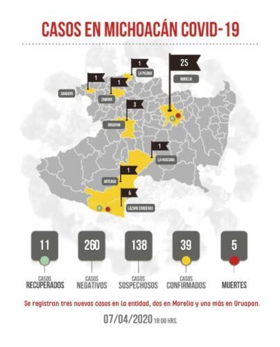 Michoacan casos COVID19 7 abril